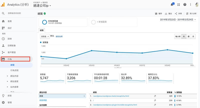 Google Analytics 教学