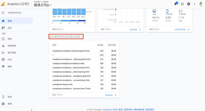 Google Analytics 教學